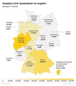 Staulängen nach Bundesländern. (Grafik: ADAC)